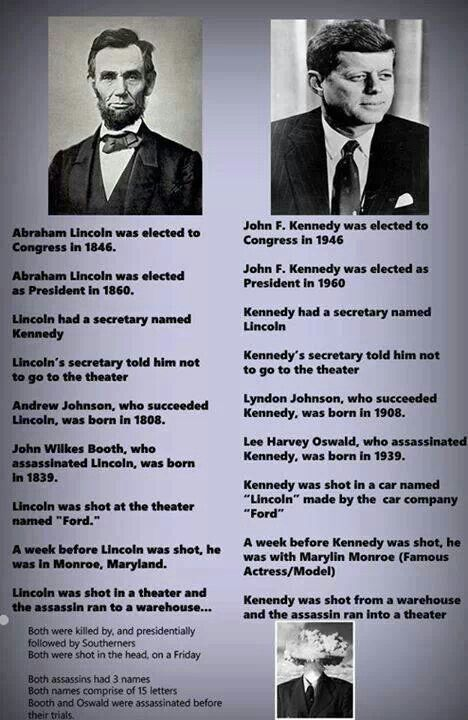 Abraham Lincoln and John F Kennedy.