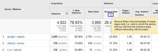 10 Tips to Improve Your Google Analytics Data Quality