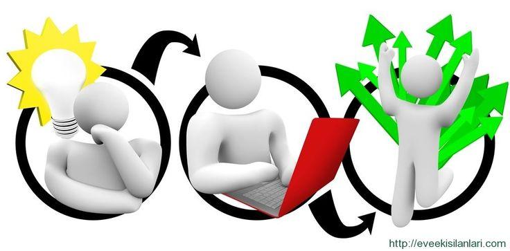 Satış Ortaklığı İle Para Kazanmak