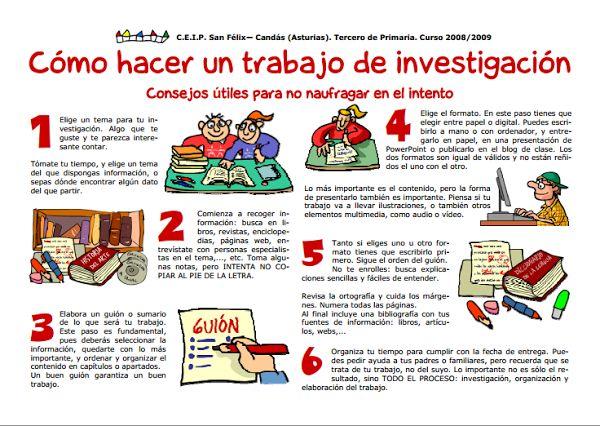 Construyendo Tutorías: Cómo hacer una investigación escolar