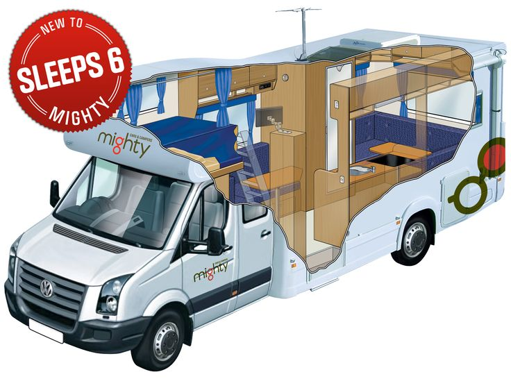 28 Best Go Check Out Campervan Types Images On Pinterest