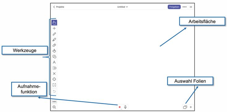 tafelbilder mit explaineverything auf dem ipad tablet erstellen n tzliche apps f r lehrer. Black Bedroom Furniture Sets. Home Design Ideas