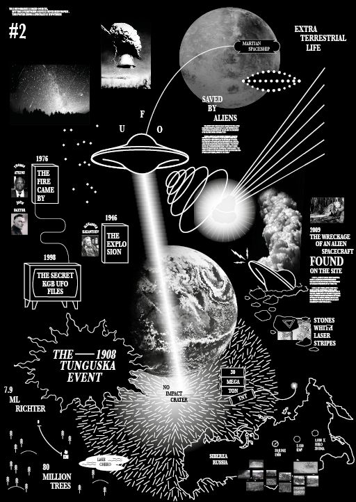 TUNGUSKA EVENT - UFO ( CORBIN MAHIEU ) 2012