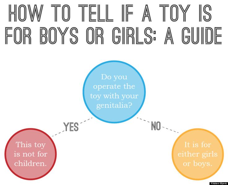 How To Tell If A Toy Is For Boys Or Girls In One Easy Step