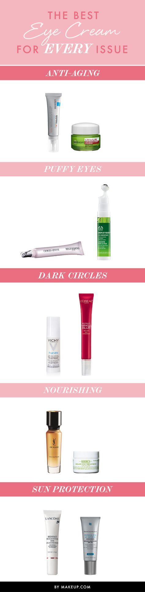 The Best Eye Cream for EVERY Issue, My issue? Dark circles. This suggest Loreal Miracle blur.