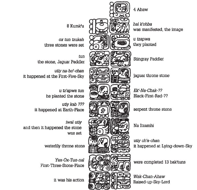 29 Best Primitive Images On Pinterest Aztec Art Mayan Symbols And
