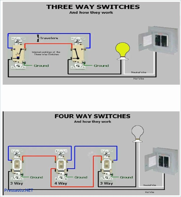 wiring diagram 3 way switch new 3 way smart switches. Black Bedroom Furniture Sets. Home Design Ideas