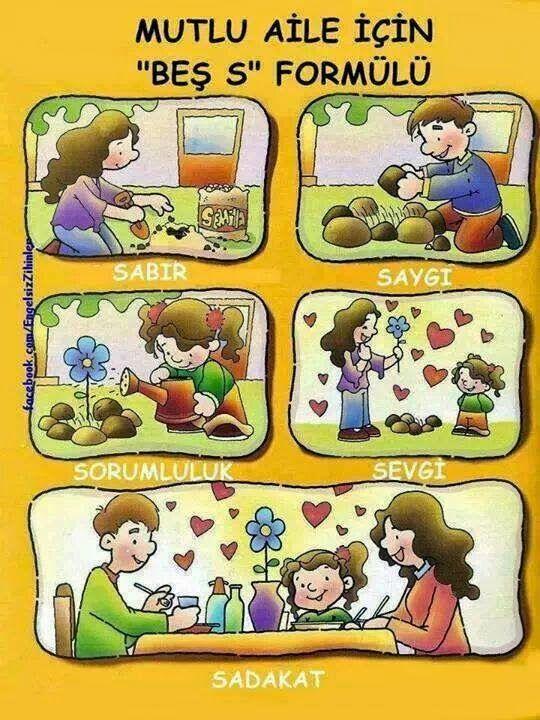 mutlu anne babalar mutlu çocuklar: MUTLU AİLE FORMÜLÜ....
