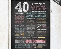 SALE 40th birthday gifts for women - 1976 birthday chalkboard sign art - INSTANT DOWNLOAD gift for wife, girlfriend, sister or best friend
