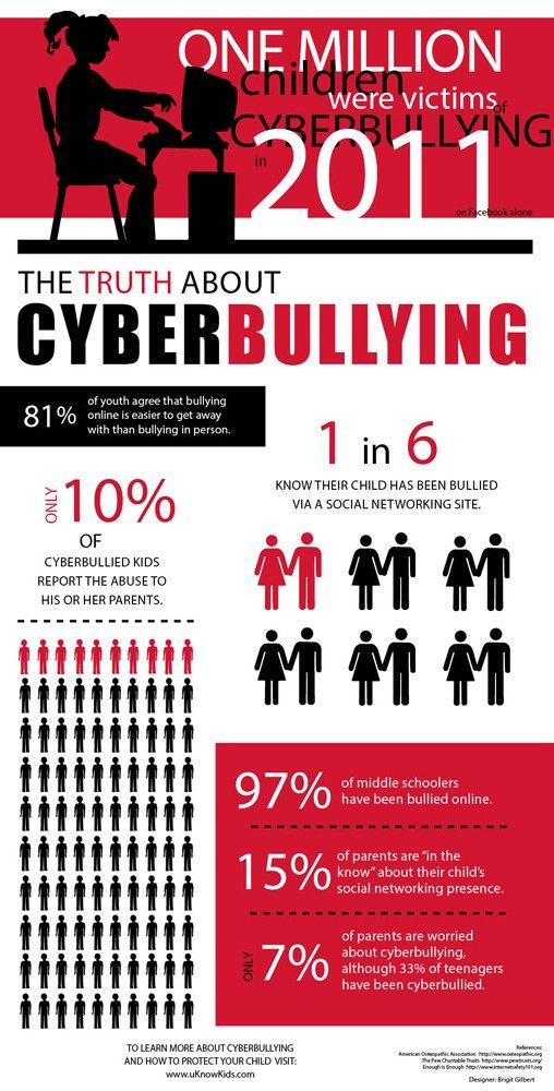 Bully Prevention Awareness Month: Cyberbullying | thinktanK12 blog