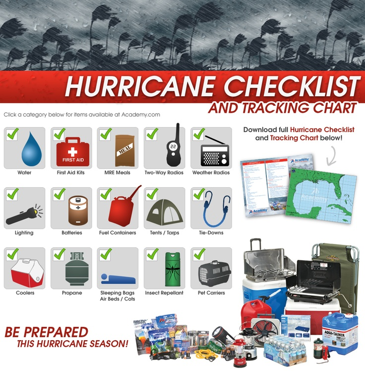 23 best Hurricane Checklist images on Pinterest ...