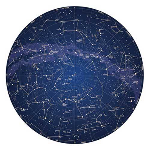 Sternbilder im Norden