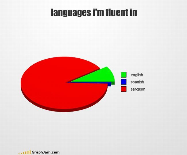 If the Spanish was German than it would be completely accurate XD