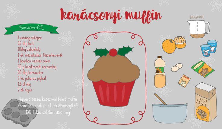 Karácsonyi muffin recept, nagyon finooooom! Christmas muffin recipe! Yummy! #muffin #christmasmuffin #muffinrecept #recept