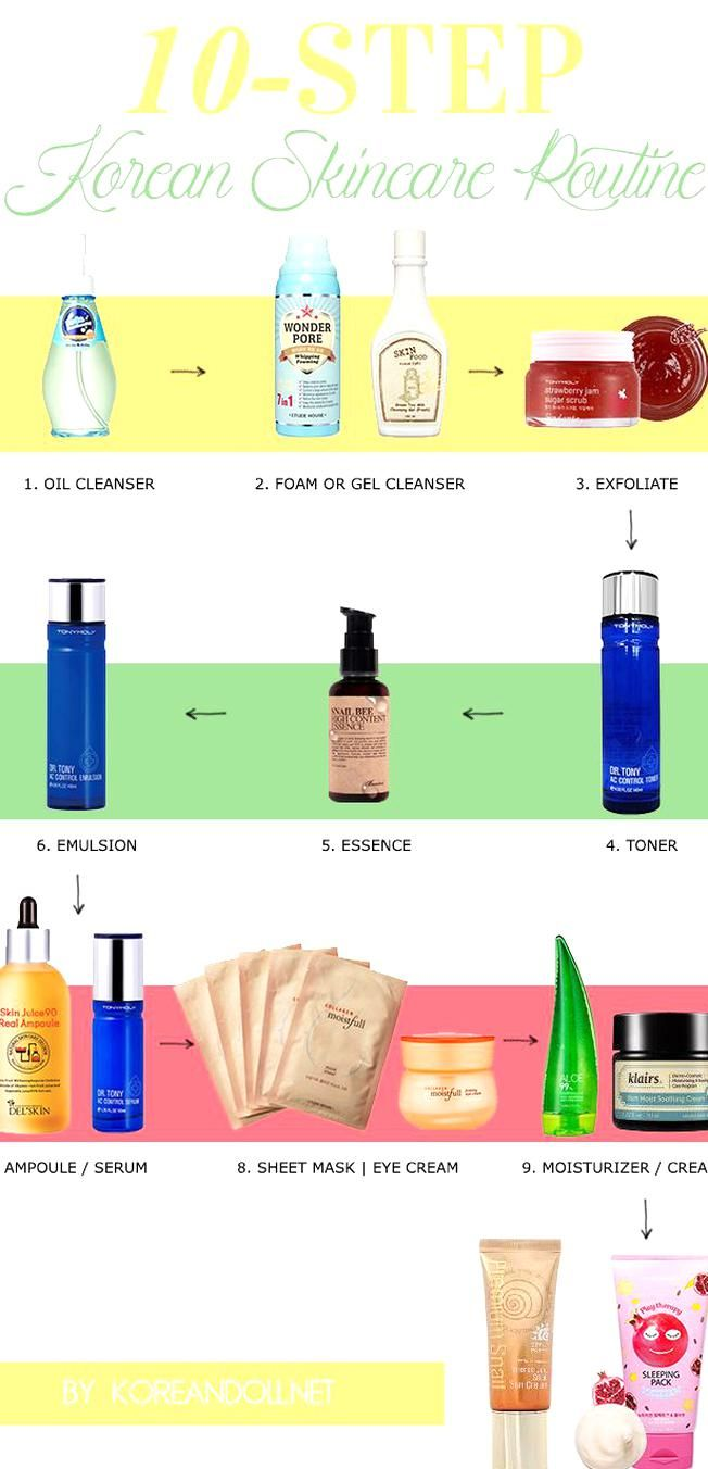Korean 10 Step Skincare The Only Change Would Be To Do A Sheet Mask Before Emulsion Instead In 2020 Skin Care Order Skin Care Steps Skin Care