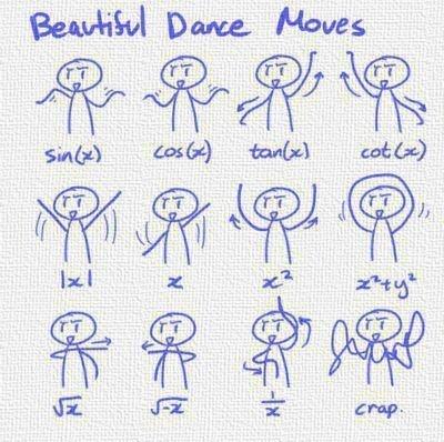 Math in Dance