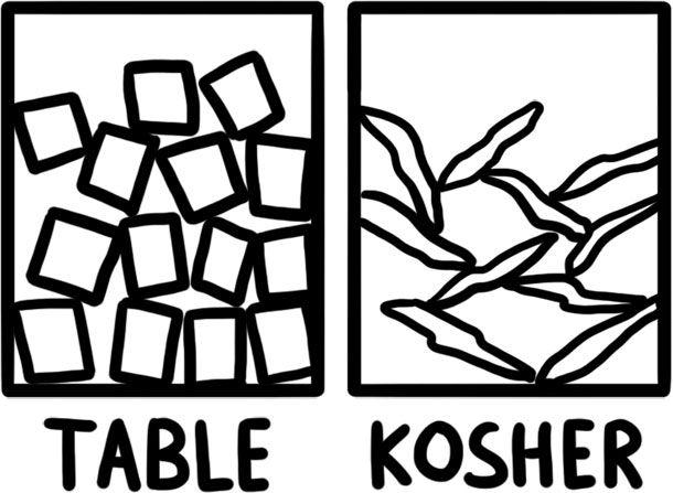 Kosher salt. Ask the food Lab!