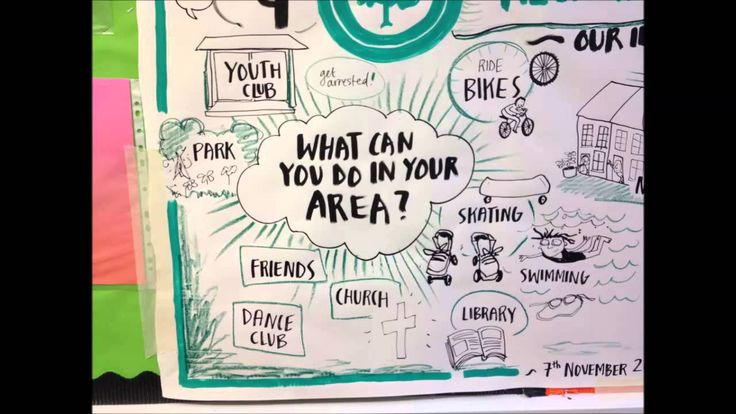 Phoenix Housing Association in Lewisham are finding out what young people think about their area as part of the Our Place programme.