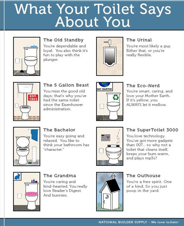 37 best Plumbing Facts images on Pinterest | Bathrooms, Toilet and ...
