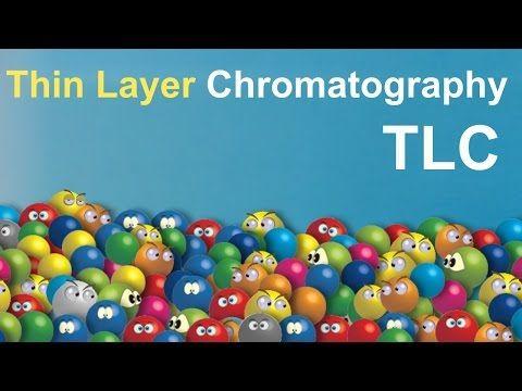 Thin Layer Chromatography (TLC), animation - YouTube