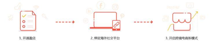 online shop (scheduled via http://www.tailwindapp.com?utm_source=pinterest&utm_medium=twpin&utm_content=post121157751&utm_campaign=scheduler_attribution)