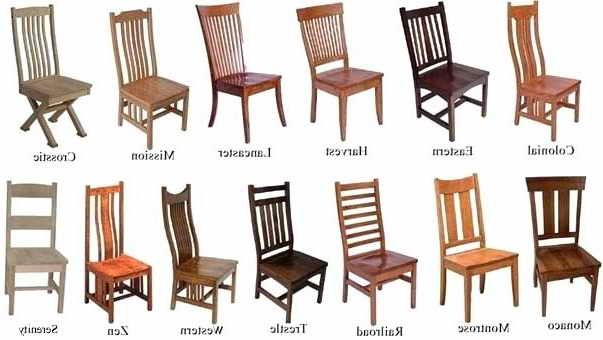Furniture Chair Types