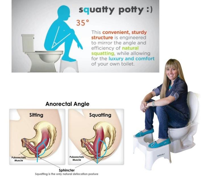 The squatty potty