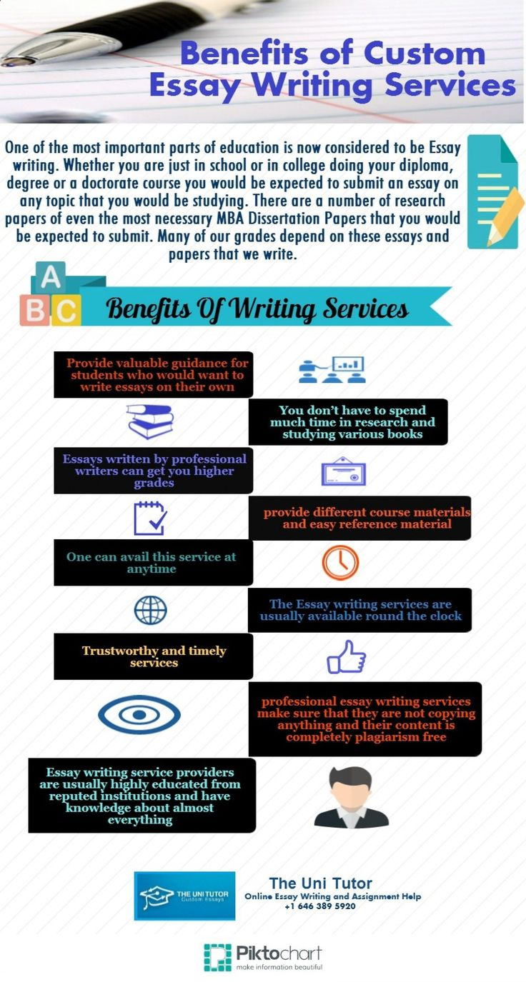 nice Online Essay Services Why Use It? 9 Benefits of