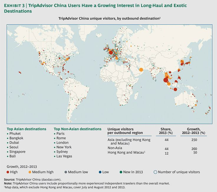 Mejores 123 imgenes de demand trends en pinterest journey tripadvisor china users have a growing interest in long haul and exotic destinations gumiabroncs Image collections