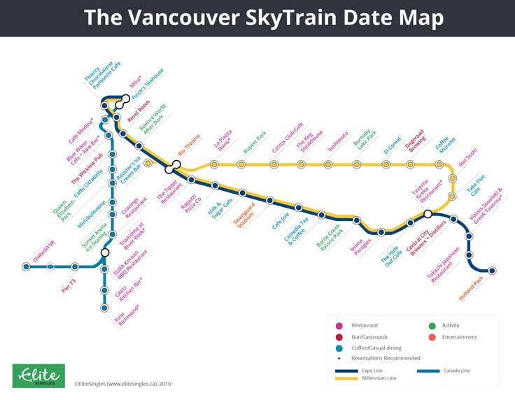 Infograhic: The Vancouver SkyTrain Date Map