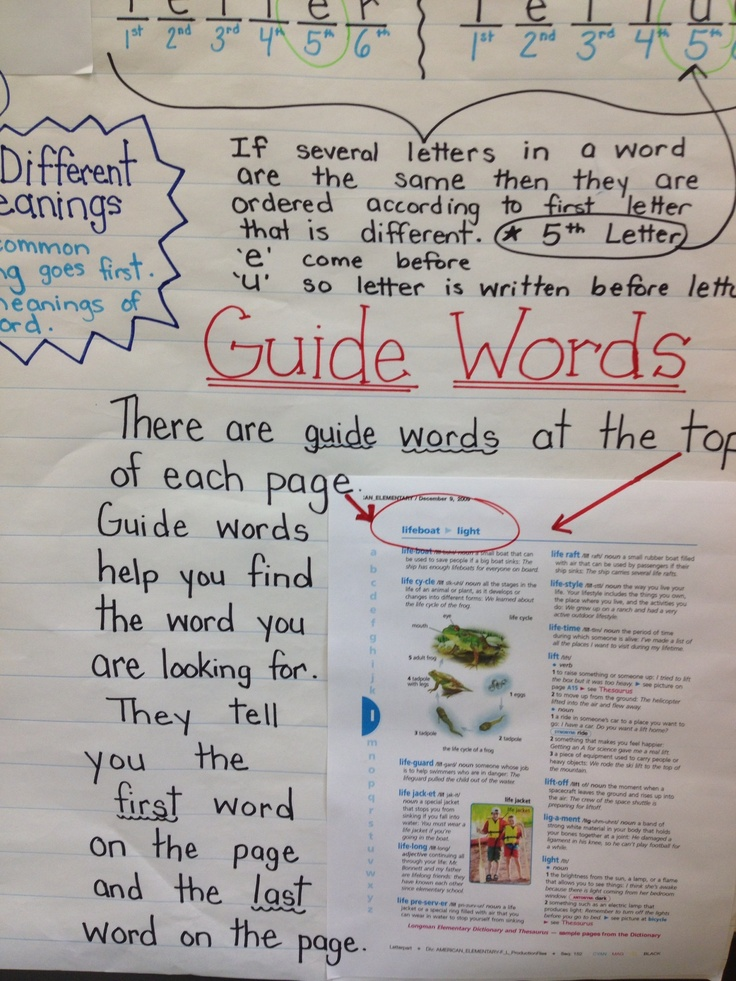 Dictionary Page Writing