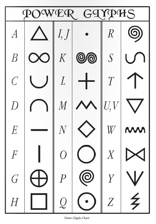 power glyphs chart perfect for naming things or drawing. Black Bedroom Furniture Sets. Home Design Ideas