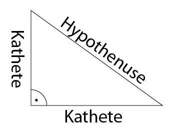 In der Fragestellung mit dem geknickten Fahnenmasten wird ein Bild kreiert, das ein rechtwinkliges Dreieck darstellt. Denn ein Teil des geknickten Mastens scheint immer noch senkrecht aus dem Boden zu ragen, wobei der Rest bzw die Spitze drei Meter vom Verankerungspunkt entfernt den Boden berührt.