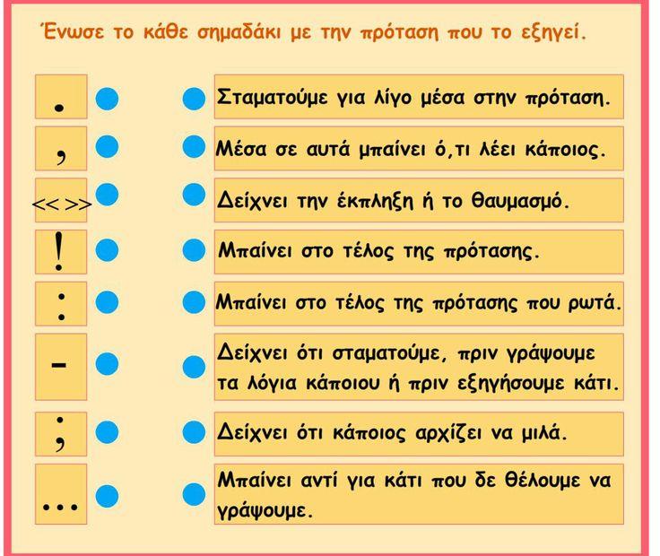 Σημεία στίξης Οι μαθητές ενώνουν το κάθε σημείο στίξης με τη σημασία του. Από το βιβλίο ελληνικών Β τάξης δημοτικού (Κεφάλαιο 7).
