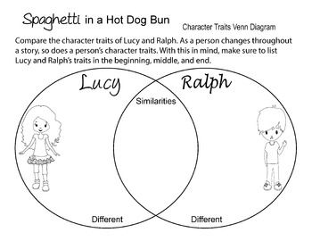 Spaghetti in a Hot Dog Bun: Having the Courage to be Who You Are Book Companion…