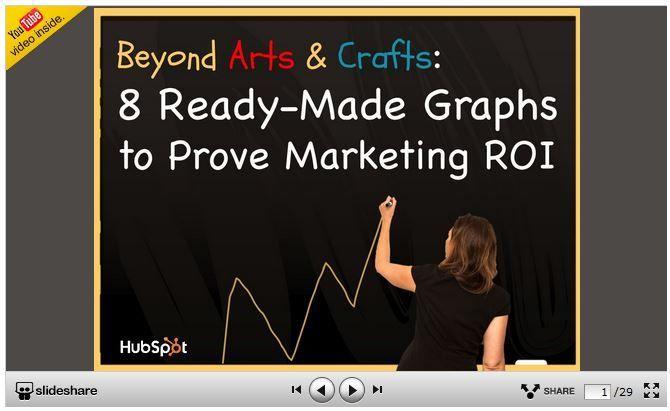 A Free, Customizable Template to Help You Prove Marketing ROI [+ SlideShare] - HubSpot | #TheMarketingAutomationAlert