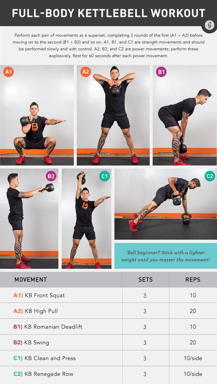 Studies show that training with kettlebells yields pretty incredible improvements (up to 70 percent!) in aerobic capacity, balance, strength, and explosive power.
