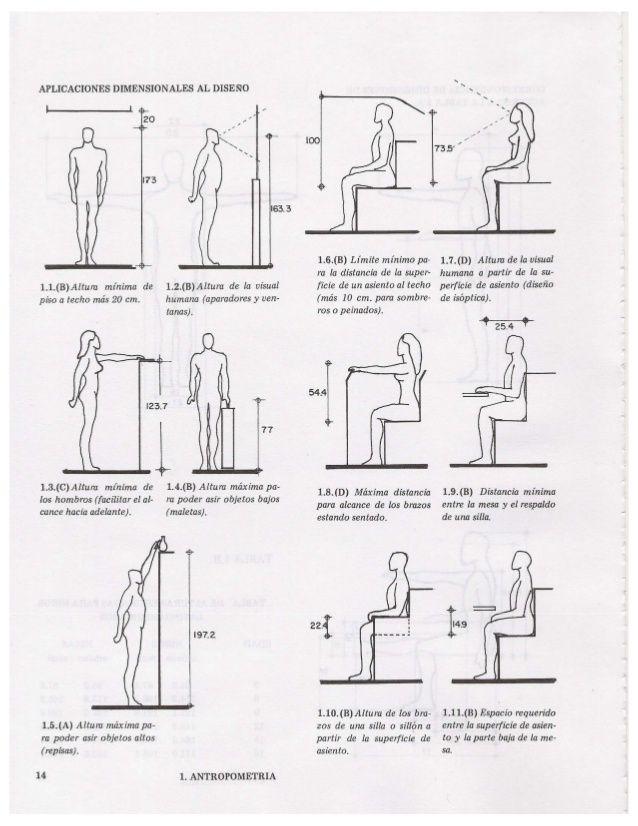 Las 40 mejores im genes sobre medidas en pinterest for Arquitectura ergonomica