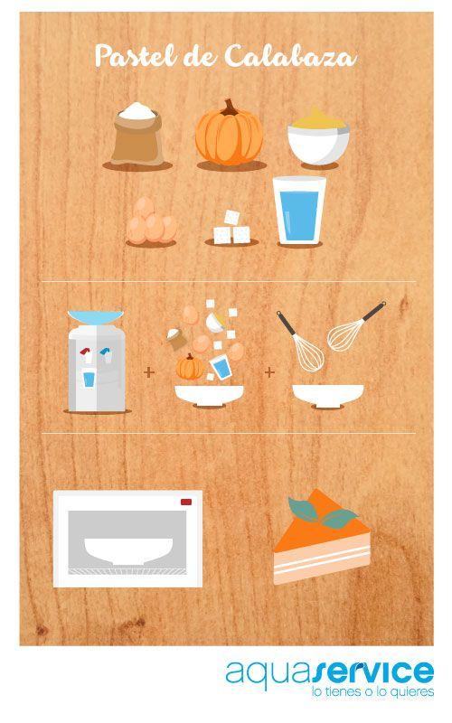 ¿Cocinas con Aquaservice? Toma nota de este pastel de calabaza. Si aún no nos tienes en casa, clica y te informamos: http://www.siquierovivirmejor.com/2016/11/10/dispensador-de-agua-aquaservice-pastel-de-calabaza/