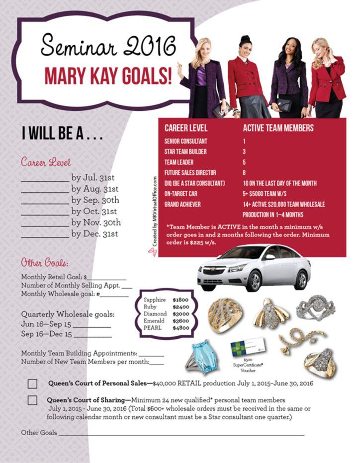 Anne Hanson Mary Kay Sales Diretor-United States Tracking