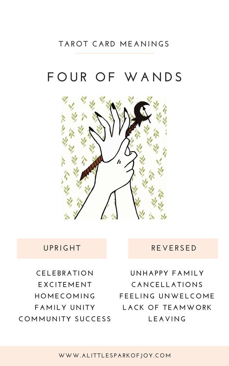 Four Of Wands Tarot Meaning In 2020 Wands Tarot Tarot Meanings Tarot Card Meanings