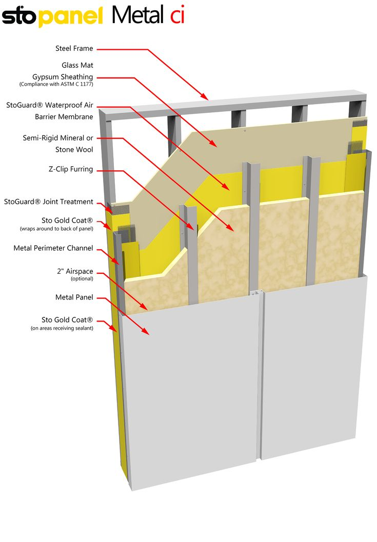 Prefabricated Exterior Wall Panels Baker Triangle
