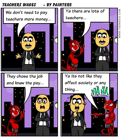 Teachers wages