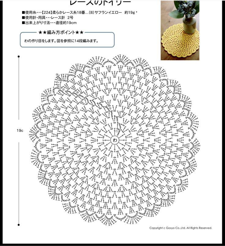 Único Patrón De Crochet Trapo Plato Molde - Coser Ideas Para Vender ...