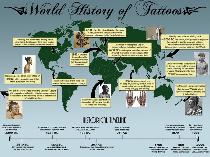 Tattoo World History                                                                                                                                                                                 More