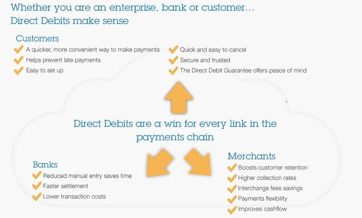 how to change direct debit with youi