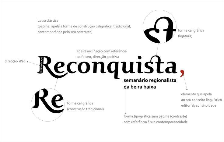 Explicação da nova imagem do Reconquista. Design Tiago Navarro Marques