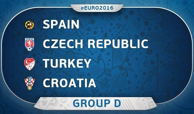 UEFA EURO 2016 Group D Teams, Squad, Matches, Dates, Preview, Fixtures - http://www.tsmplug.com/football/uefa-euro-2016-group-d-teams-squad-matches-dates-preview-fixtures/