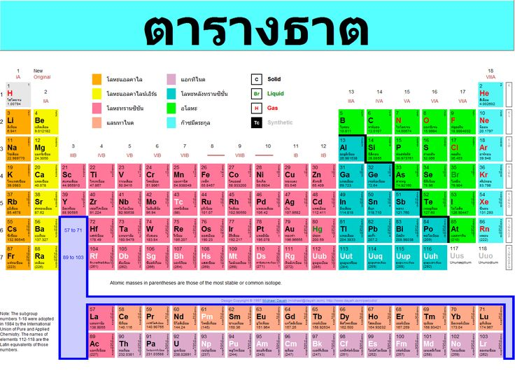 68 best HAHAHA images on Pinterest Chocolate factory, English and - fresh periodic table atomic mass in parentheses
