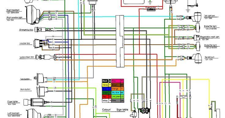 110 Cc Atv Five Wire Cdi Diagram   110cc Chinese Quad